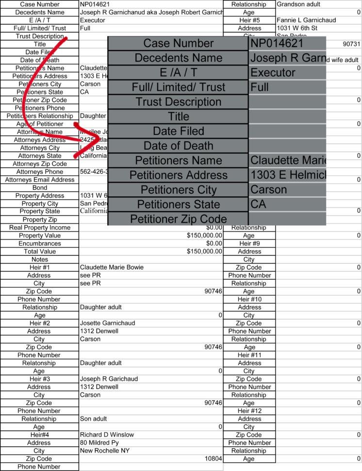 Executor Excel Spreadsheet Inside Excel Template Estate Executor  Laobing Kaisuo