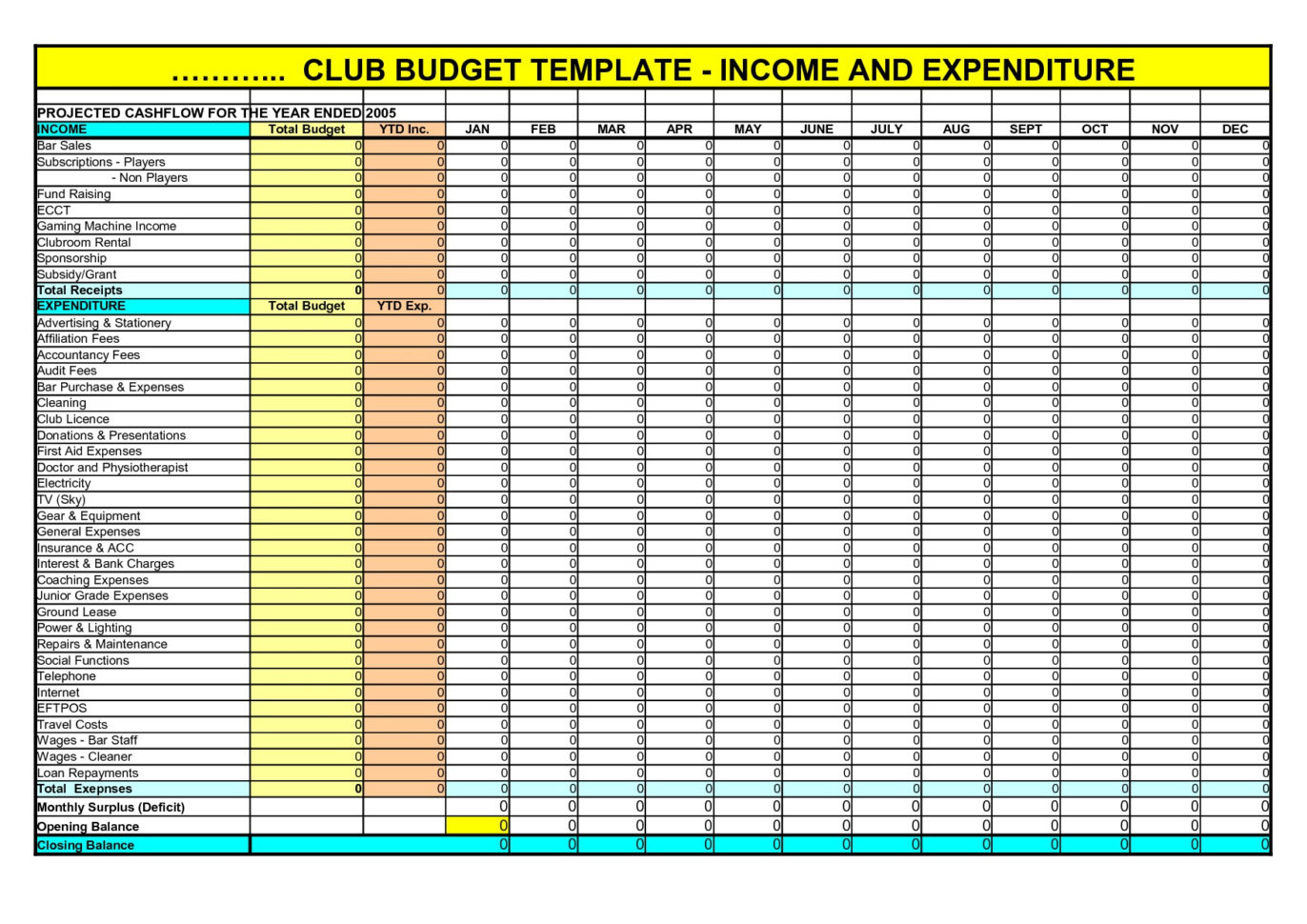 Expenditure And Income Spreadsheet Within Business Income And Expenditure Template Refrence Business Template