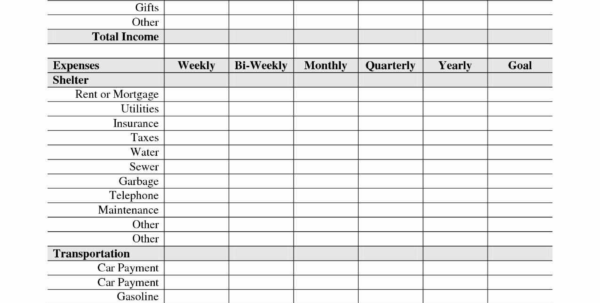 Expenditure And Income Spreadsheet Within Income And Expenditure Template For Small Business Free Downloads
