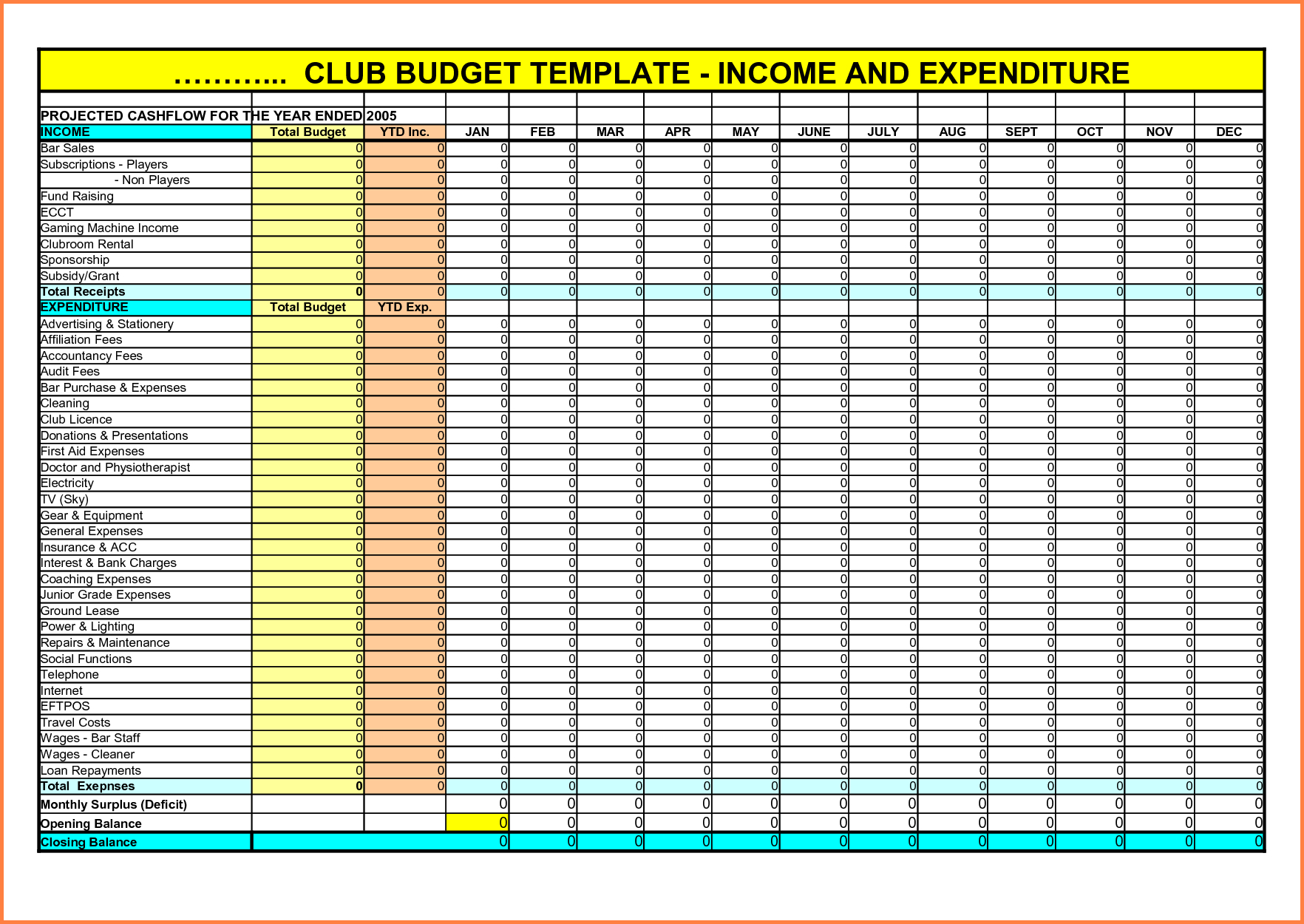 Expenditure Spreadsheet Regarding Business Expenditure Spreadsheet And 8 Expenditure Spreadsheet Excel