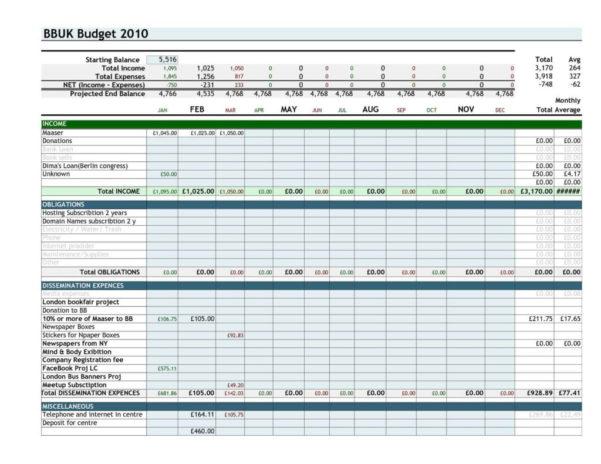 Expenditure Spreadsheet Template Regarding Excel Budget Templates Mac  Rent.interpretomics.co
