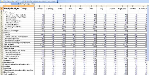 Expenditure Tracking Spreadsheet Throughout Small Business Expense Tracker Spreadsheet  Homebiz4U2Profit