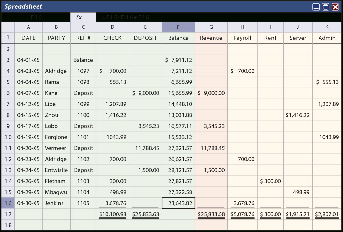 Expense Accrual Spreadsheet Template For Accrual Versus Cashbasis Accounting  Principlesofaccounting