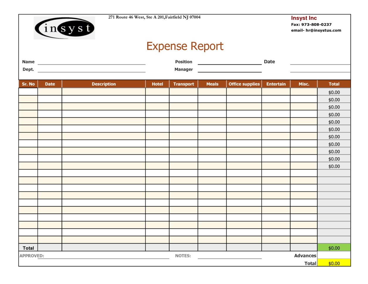 Expense Report Spreadsheet Template Free Inside Expense Report Forms Templates