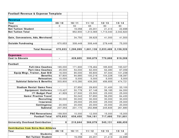 Expense Revenue Spreadsheet Inside Excel Expense Report Spreadsheet Template Luxury Revenue And Expense