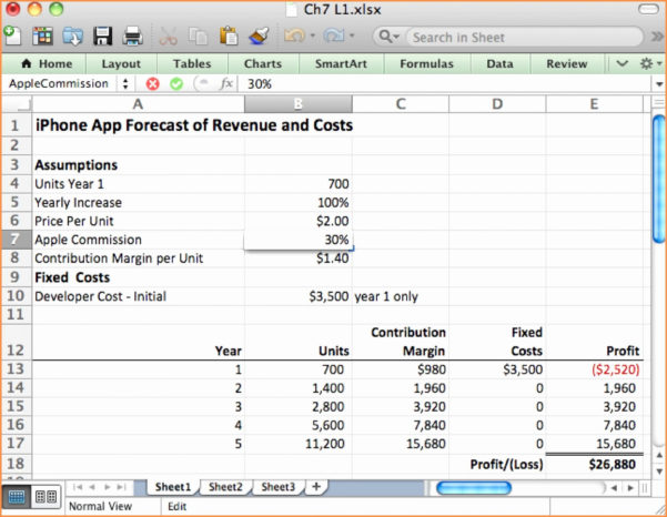 Expense Revenue Spreadsheet Within Real Estate Agent Expense Tracking Spreadsheet Free 13 Invoice