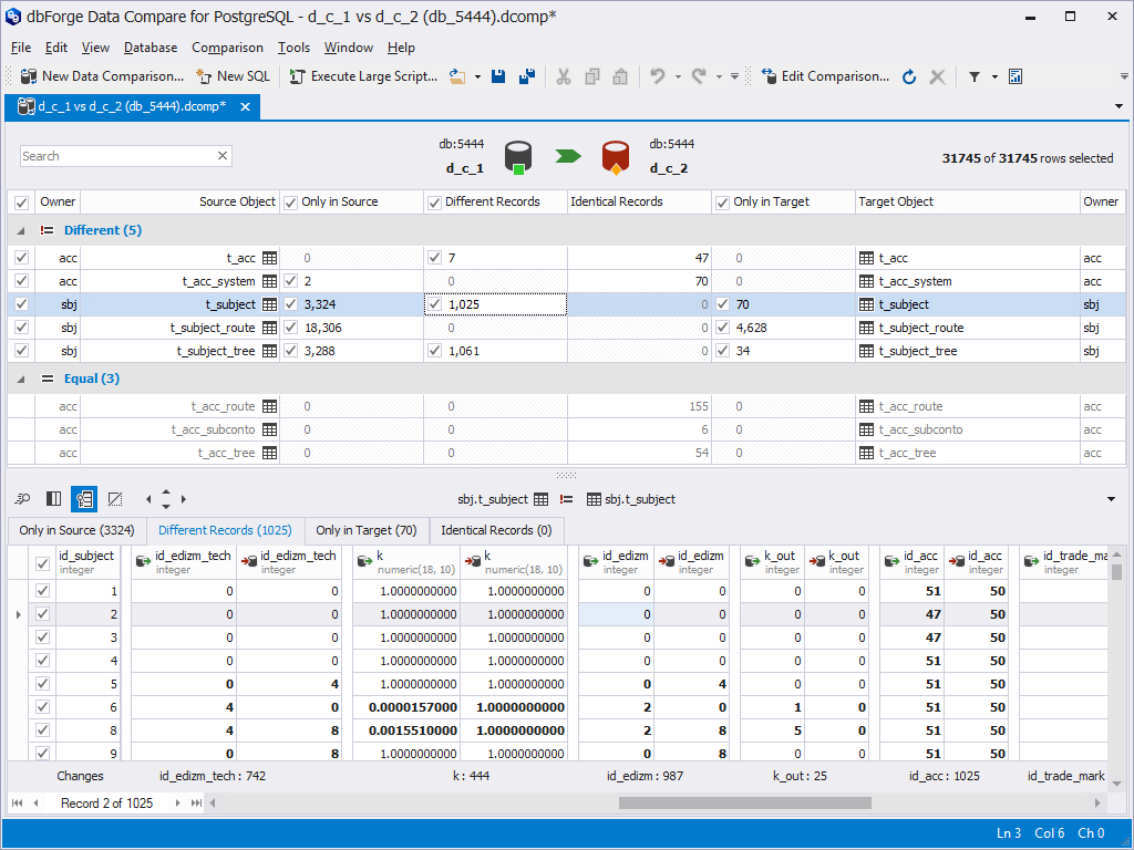 Explain Spreadsheet Within Differencen Spreadsheet And Database Functional Table Distinguish