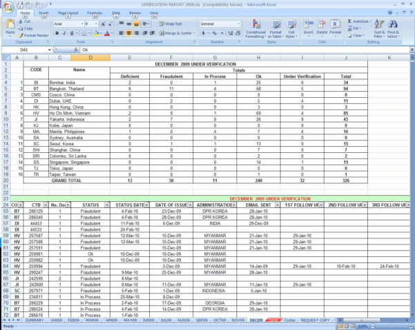 Extract Spreadsheet From Pdf Throughout Extract Spreadsheet From Pdf – Spreadsheet Collections