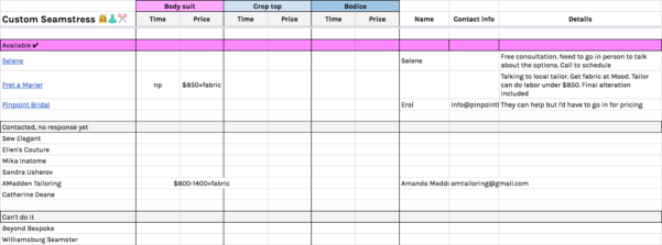 Fabric Inventory Spreadsheet In Every Spreadsheet You Need To Plan Your Custom Wedding