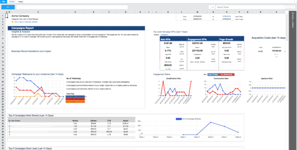 Facebook Ad Spreadsheet Throughout How To Set Up Your Social Media Analytics Excel Spreadsheets Facebook Ad Spreadsheet Google Spreadsheet