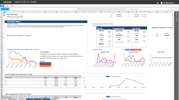 Facebook Ad Spreadsheet Throughout How To Set Up Your Social Media Analytics Excel Spreadsheets