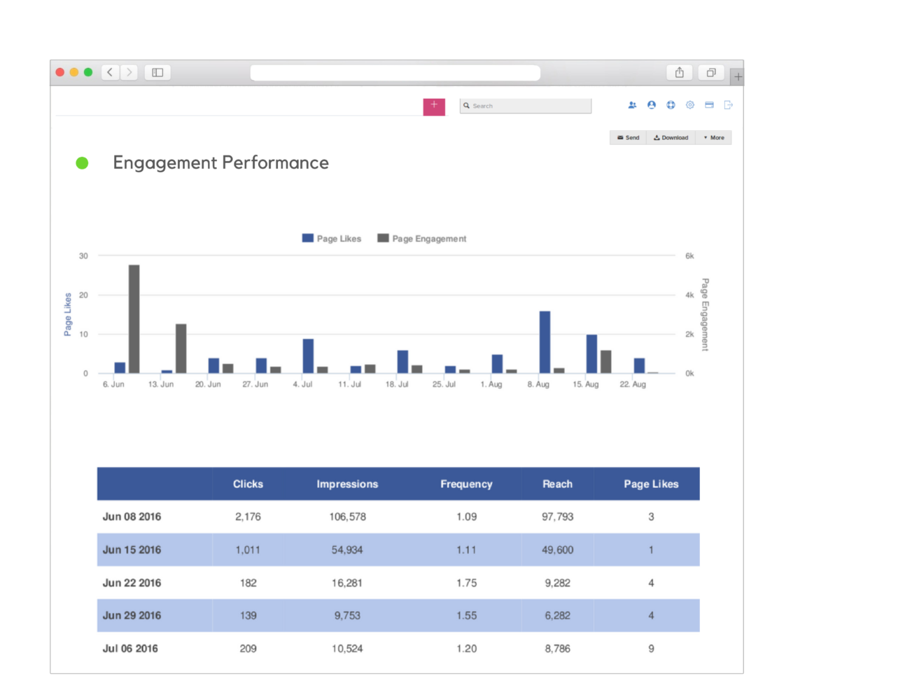 Facebook Ad Spreadsheet With Facebook Ads Report Template  Reportgarden