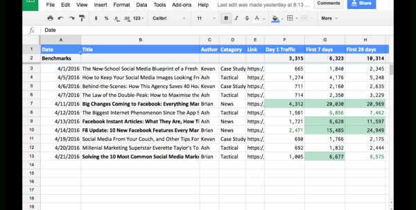 Facebook Ad Tracking Spreadsheet Intended For 10 Readytogo Marketing Spreadsheets To Boost Your Productivity Today
