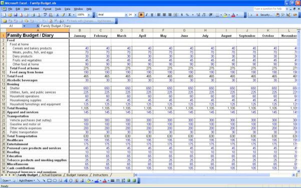 Family Budget Spreadsheet Excel Pertaining To Family Budget Spreadsheet Free Personal Excel With Worksheet Sheet