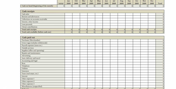 Family Cash Flow Spreadsheet Regarding Cash Flow Projection Template Awesome Projected Cash Flow Statement