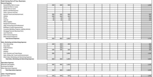 Family Cash Flow Spreadsheet With Financial Planning Spreadsheet Household Family Budget Expenses
