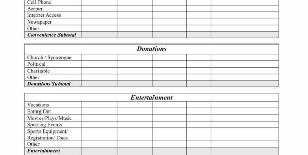 Family Expenses Spreadsheet With Regard To Household Bills Spreadsheet Along With Household Expenses