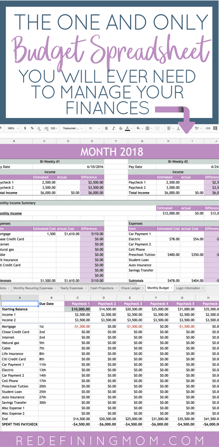 Family Monthly Expenses Spreadsheet Regarding Easy Budget And Financial Planning Spreadsheet For Busy Families