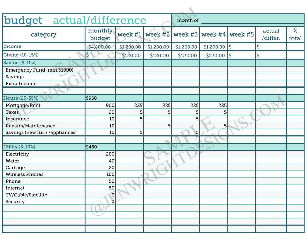 Family Monthly Expenses Spreadsheet Throughout Sample Household Budget Sheet Example Of Family Worksheet Simple