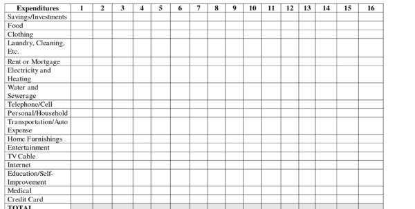 Family Monthly Expenses Spreadsheet With Printable Monthly Budget Planner Template Ic Family Expense Invoice
