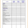 Family Reunion Expense Spreadsheet For Sample Of A Budget Sheet And 7 Simple Bud Template Bud Template