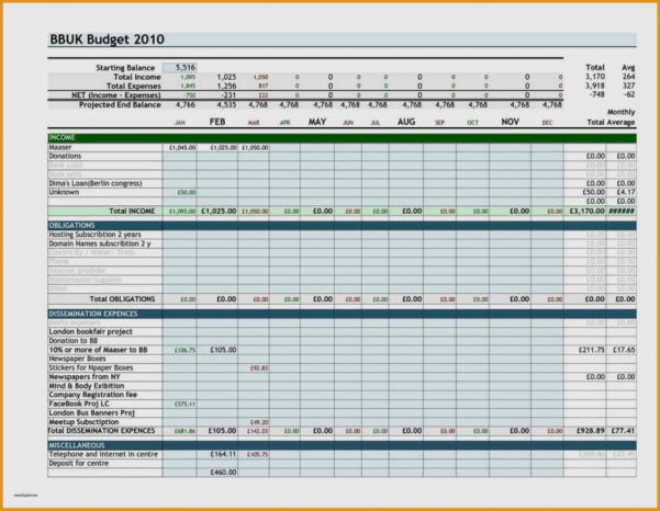 Family Reunion Expense Spreadsheet Pertaining To Example Of Simplesiness Expense Spreadsheet Expenses Template With