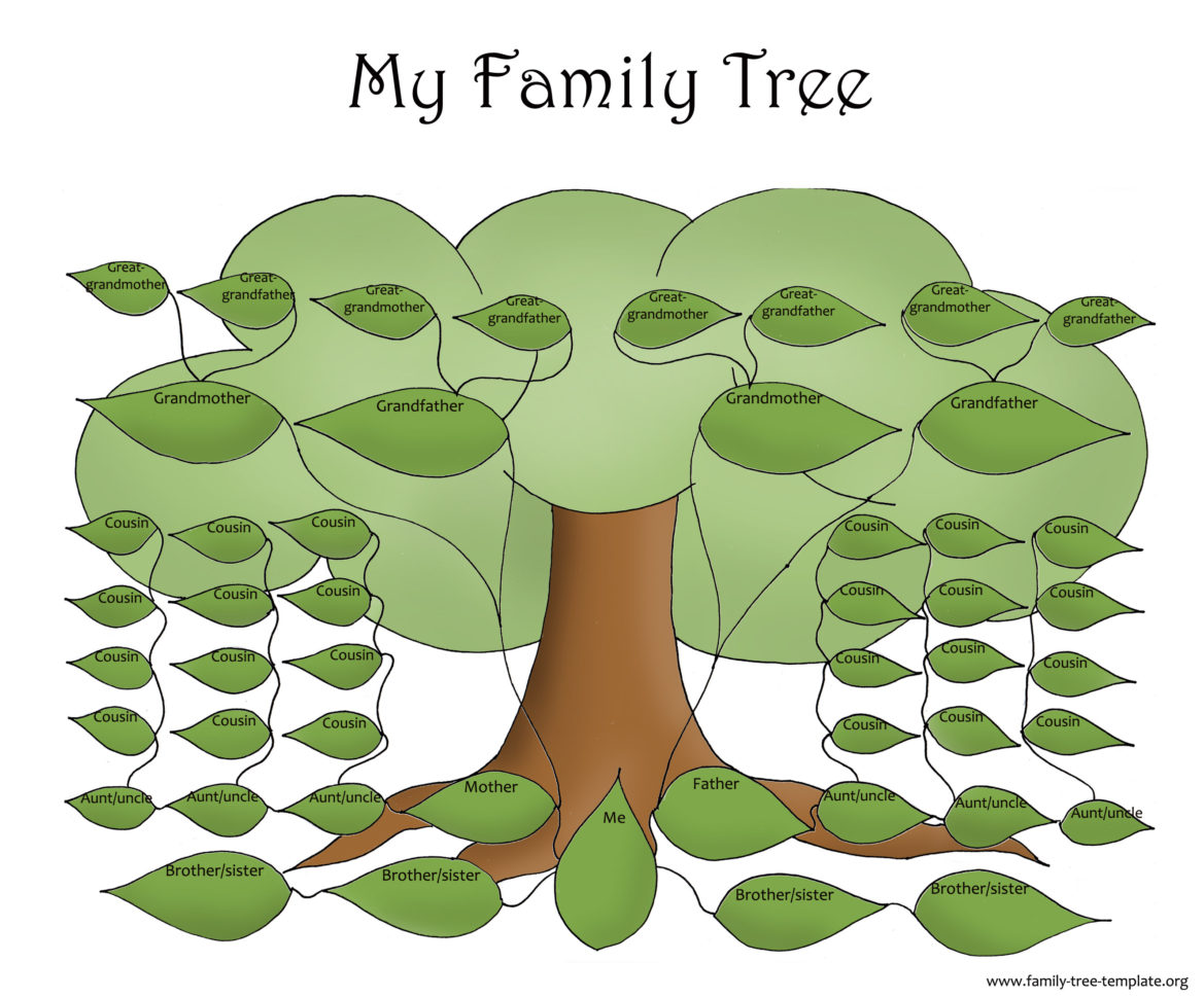 Family Tree Spreadsheet Free Intended For Family Tree Template Resources