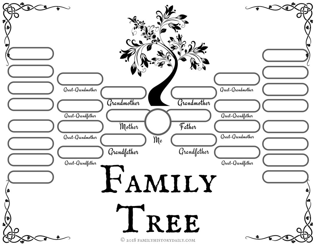 Family Tree Spreadsheet Free With 4 Free Family Tree Templates For Genealogy, Craft Or School Projects