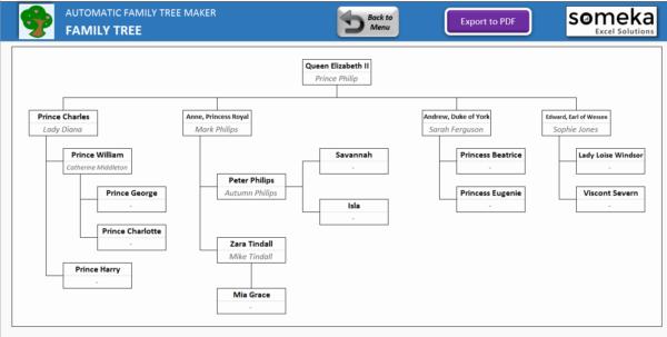 Family Tree Spreadsheet Regarding Family Tree Spreadsheet – Theomega.ca