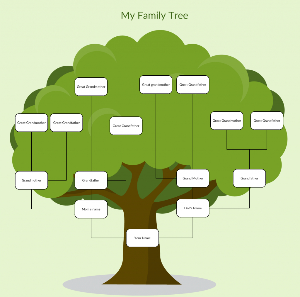 Family Tree Spreadsheet Template For Family Tree Templates To Create Family Tree Charts Online  Creately