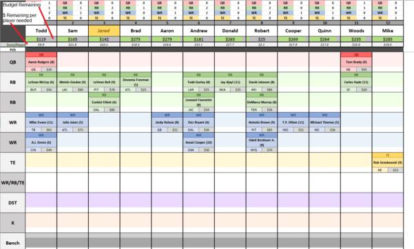 Fantasy Football Spreadsheet In Csg Fantasy Football Spreadsheet V6.0 : Fantasyfootball