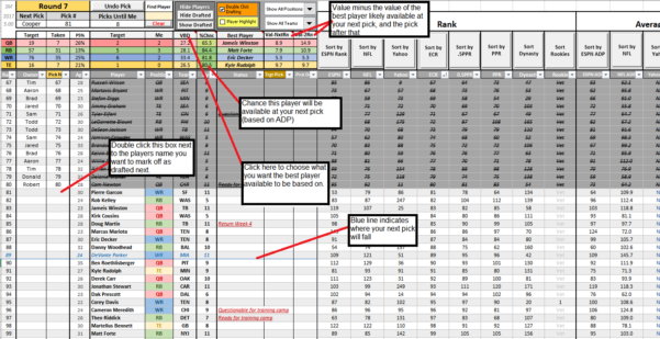 Fantasy Football Spreadsheet Template With Regard To Csg Fantasy Football Spreadsheet V5.02 : Fantasyfootball