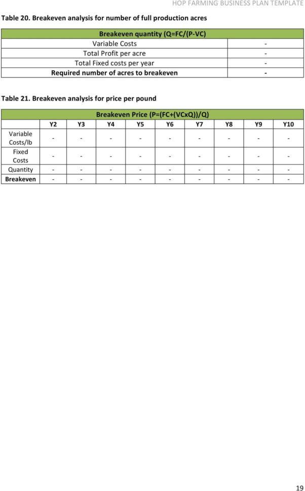 Farm Break Even Spreadsheet In Technical Report 2: Hop Farming Business Plan Template  Pdf