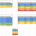 Farm Break Even Spreadsheet Inside Created A Farming Spreadsheet For My Own Use, Figured It Could