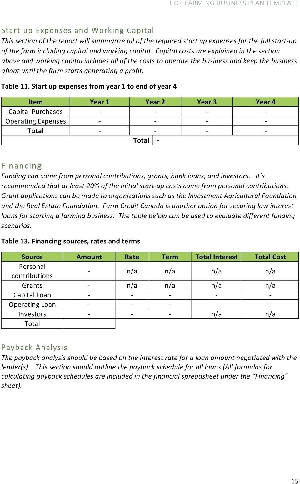 Farm Cash Flow Spreadsheet For Farm Excel Templates – Exceldl