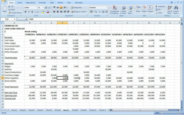 Farm Cash Flow Spreadsheet In Personal Cash Flow Management