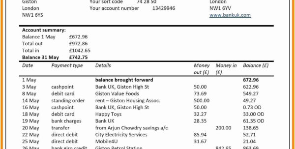 Farm Expenses Spreadsheet For Farm Expense Spreadsheet Unique Farm Expense Spreadsheet Best