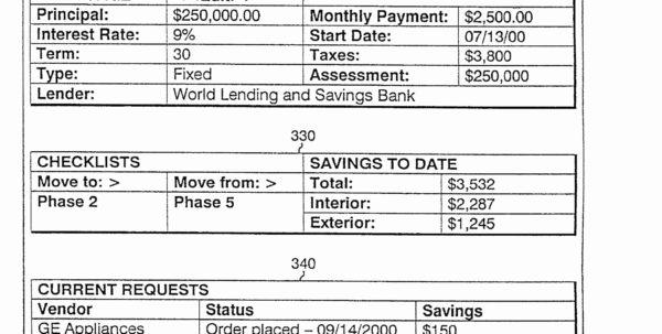 Farm Expenses Spreadsheet Pertaining To Farm Expenses Spreadsheet Lovely Business Plan Template Expense