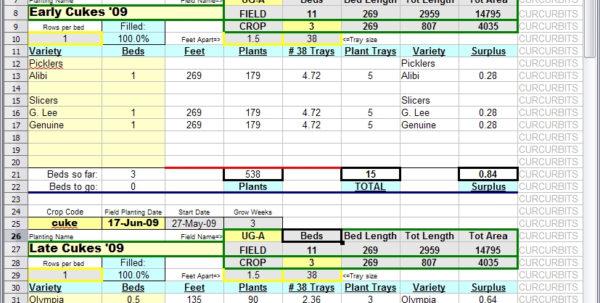 Farm Spreadsheet With Spreadsheet Planting Calculator  Snakeroot Organic Farm