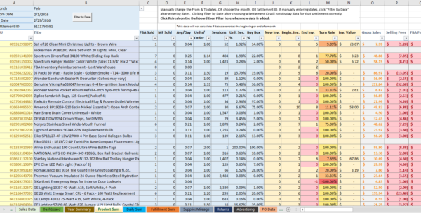 Fba Inventory Spreadsheet Inside The Ultimate Amazon Fba Sales Spreadsheet V2 – Tools For Fba