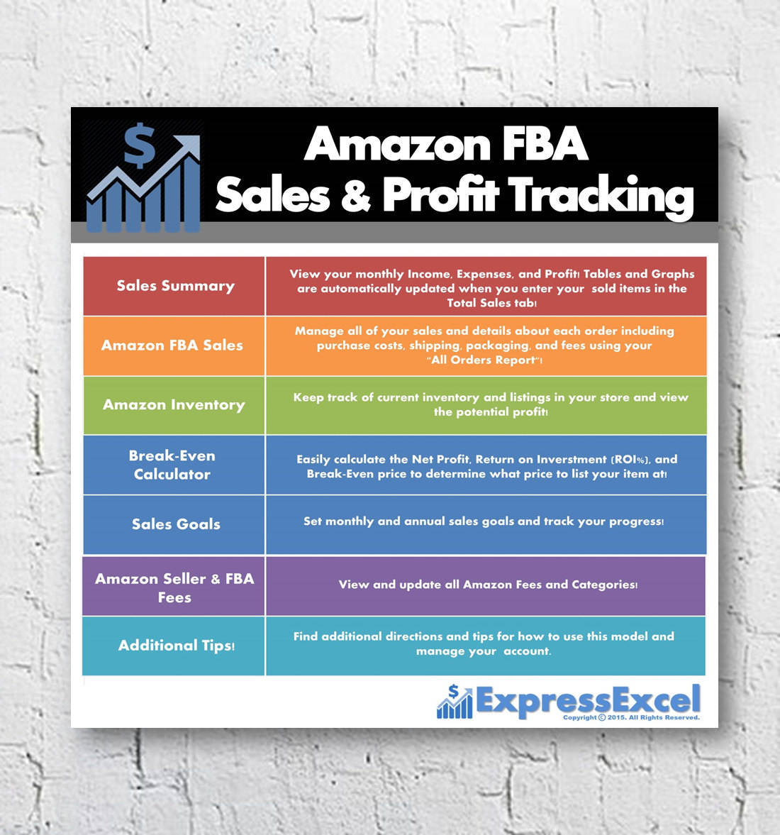 Fba Inventory Spreadsheet Intended For Amazon Fba Seller Sales  Profit Break Even Calculator  Etsy
