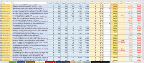 Fba Inventory Spreadsheet Intended For The Ultimate Amazon Fba Sales Spreadsheet V1 – Tools For Fba