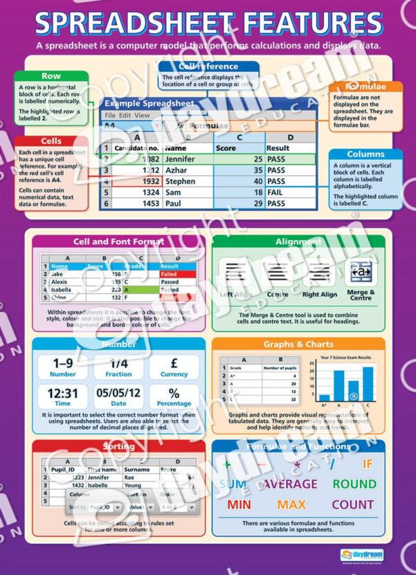Features Of Spreadsheet In Excel Regarding Spreadsheet Features  Aljererlotgd