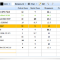 Features Of Spreadsheet Software Within Spreadsheets – Merchandising Matters