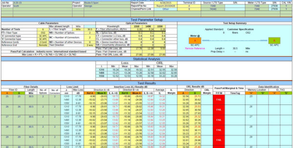 Fiber Optic Spreadsheet Inside Legacy Fiberoptics  Excel Based Reporting Software