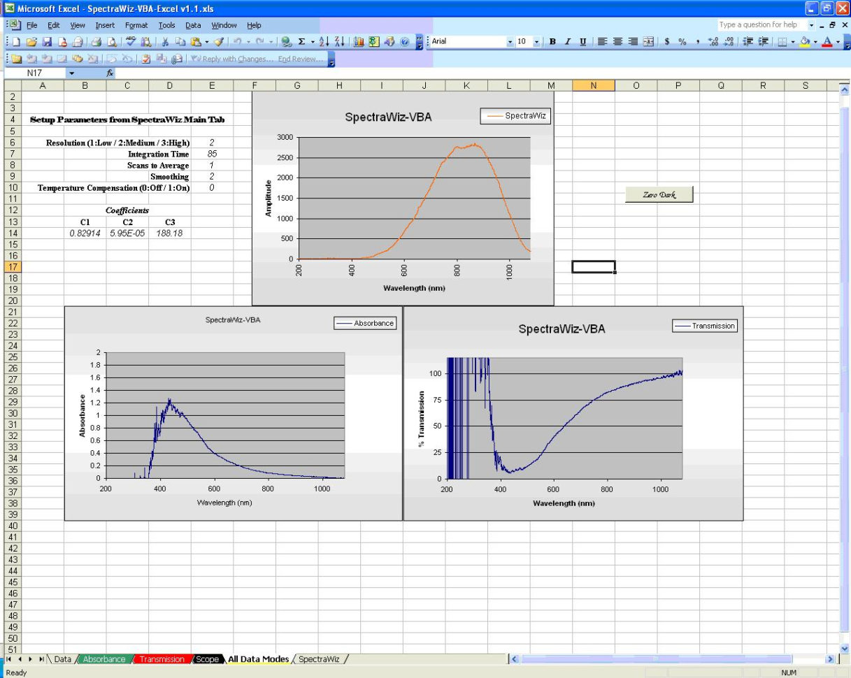 Fiber Optic Spreadsheet Throughout Spectroscopy Software  Stellarnet