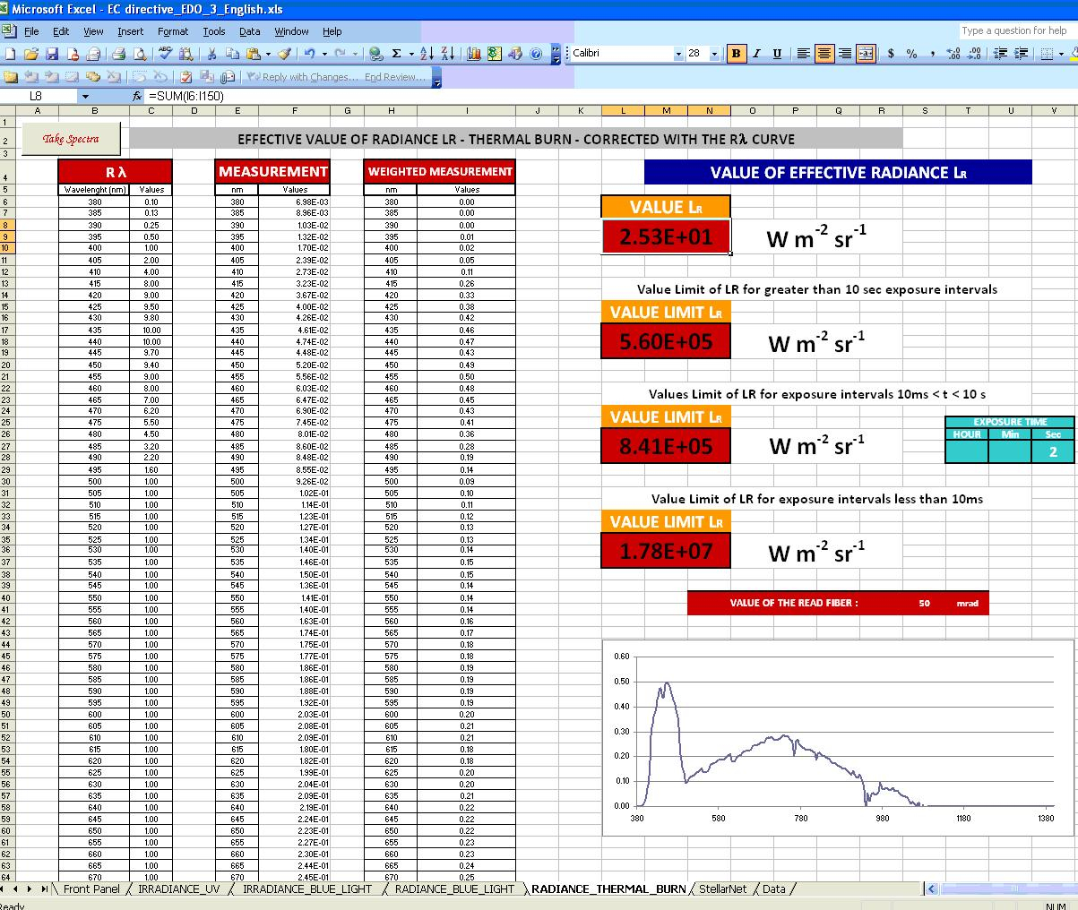 Fiber Optic Spreadsheet Within Spectroscopy Software  Stellarnet