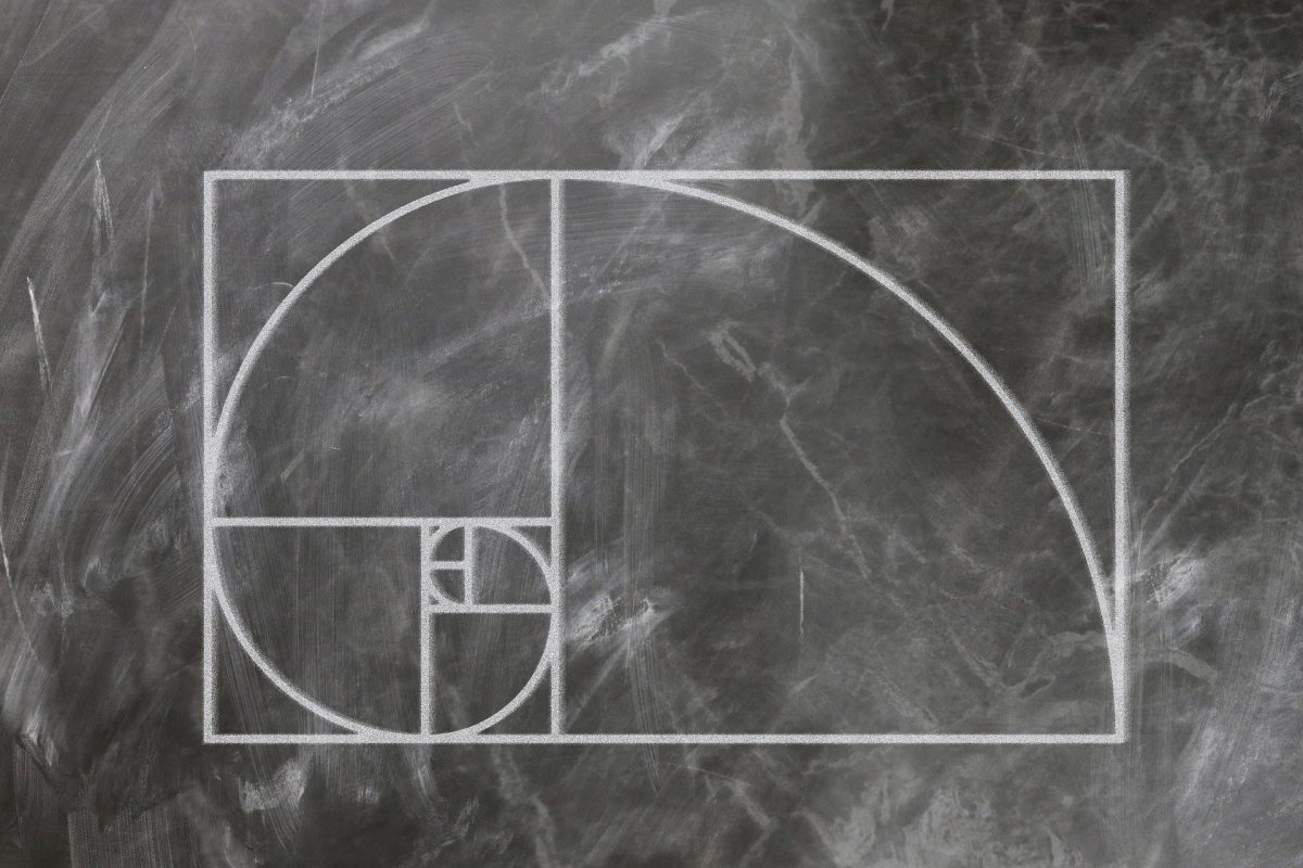 Fibonacci calculator forex