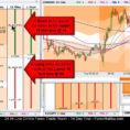 Fibonacci Excel Spreadsheet Inside Fibonacci Trading Strategy Setups For Intraday Trading Strategy