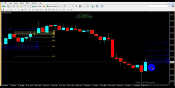 Fibonacci Excel Spreadsheet Intended For Youtube Forex Fibonacci Retracement  How To Learn Forex Trading